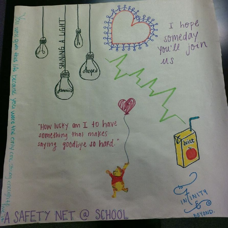 poster by school group